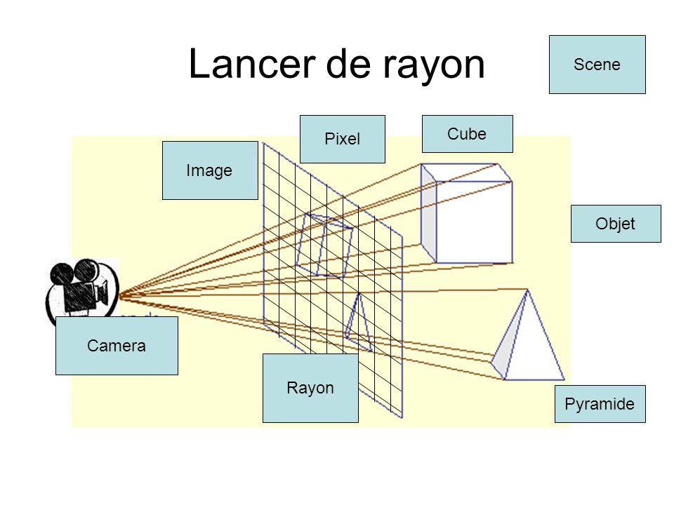 Lancer de rayon Image Scene Rayon Pixel Camera Objet Pyramide Cube
