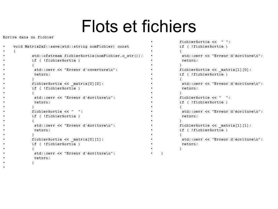 Ecrire dans un fichier void Matrix2x2::save(std::string nomFichier) const { std::ofstream fichierSortie(nomFichier.c_str()); if ( !fichierSortie ) { std::cerr << Erreur d ouverture\n ; return; } fichierSortie << _matrix[0][0]; if ( !fichierSortie ) { std::cerr << Erreur d écriture\n ; return; } fichierSortie << ; if ( !fichierSortie ) { std::cerr << Erreur d écriture\n ; return; } fichierSortie << _matrix[0][1]; if ( !fichierSortie ) { std::cerr << Erreur d écriture\n ; return; } Flots et fichiers fichierSortie << ; if ( !fichierSortie ) { std::cerr << Erreur d écriture\n ; return; } fichierSortie << _matrix[1][0]; if ( !fichierSortie ) { std::cerr << Erreur d écriture\n ; return; } fichierSortie << ; if ( !fichierSortie ) { std::cerr << Erreur d écriture\n ; return; } fichierSortie << _matrix[1][1]; if ( !fichierSortie ) { std::cerr << Erreur d écriture\n ; return; }