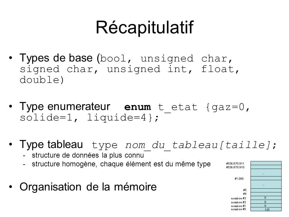 Récapitulatif Types de base ( bool, unsigned char, signed char, unsigned int, float, double) Type enumerateur enum t_etat {gaz=0, solide=1, liquide=4}