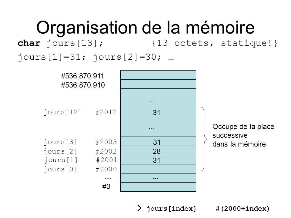 Organisation de la mémoire char jours[13]; {13 octets, statique!} jours[1]=31; jours[2]=30; … #0 jours[1] #2001... #536.870.910 #536.870.911... jours[