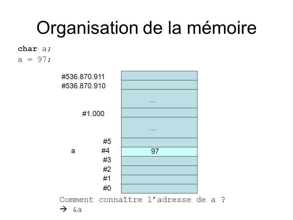 Organisation de la mémoire char a; a = 97; #0 #1 #2 #3 a #4 #5... #536.870.910 #536.870.911 #1.000... 97 Comment connaître ladresse de a ? &a