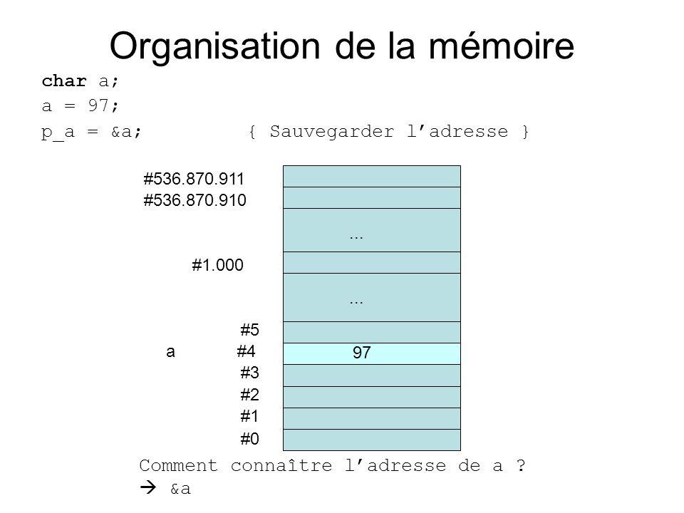 Organisation de la mémoire char a; a = 97; p_a = &a;{ Sauvegarder ladresse } #0 #1 #2 #3 a #4 #5... #536.870.910 #536.870.911 #1.000... 97 Comment con