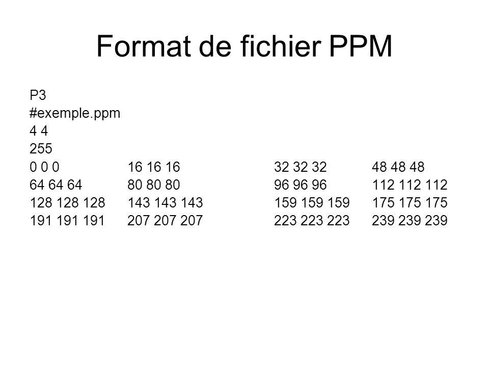 Format de fichier PPM P3 #exemple.ppm 4 255 0 0 0 16 16 16 32 32 32 48 48 48 64 64 64 80 80 80 96 96 96 112 112 112 128 128 128 143 143 143 159 159 159 175 175 175 191 191 191 207 207 207 223 223 223 239 239 239
