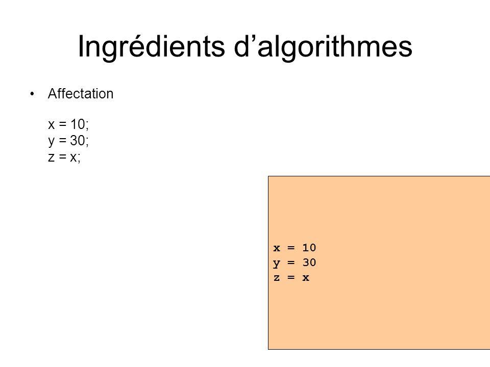 Ingrédients dalgorithmes Affectation x = 10; y = 30; z = x; x = 10 y = 30 z = x