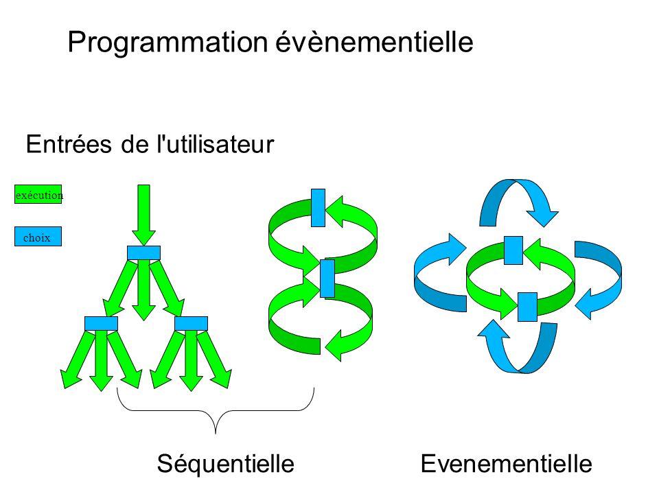 Programmation évènementielle Entrées de l'utilisateur exécution choix SéquentielleEvenementielle