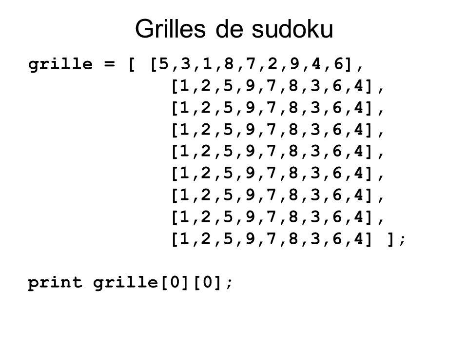 Grilles de sudoku grille = [ [5,3,1,8,7,2,9,4,6], [1,2,5,9,7,8,3,6,4], [1,2,5,9,7,8,3,6,4] ]; print grille[0][0];