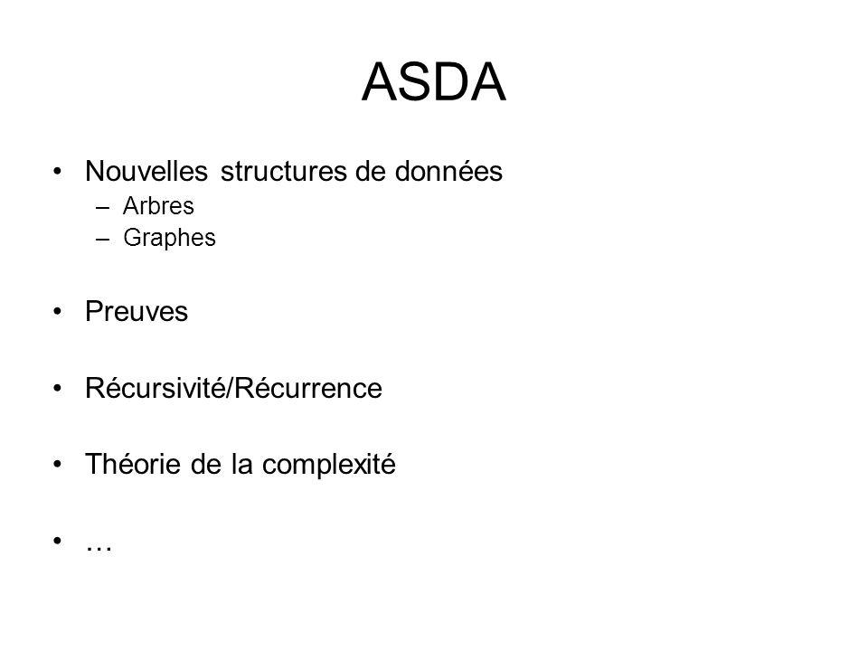 ASDA Nouvelles structures de données –Arbres –Graphes Preuves Récursivité/Récurrence Théorie de la complexité …