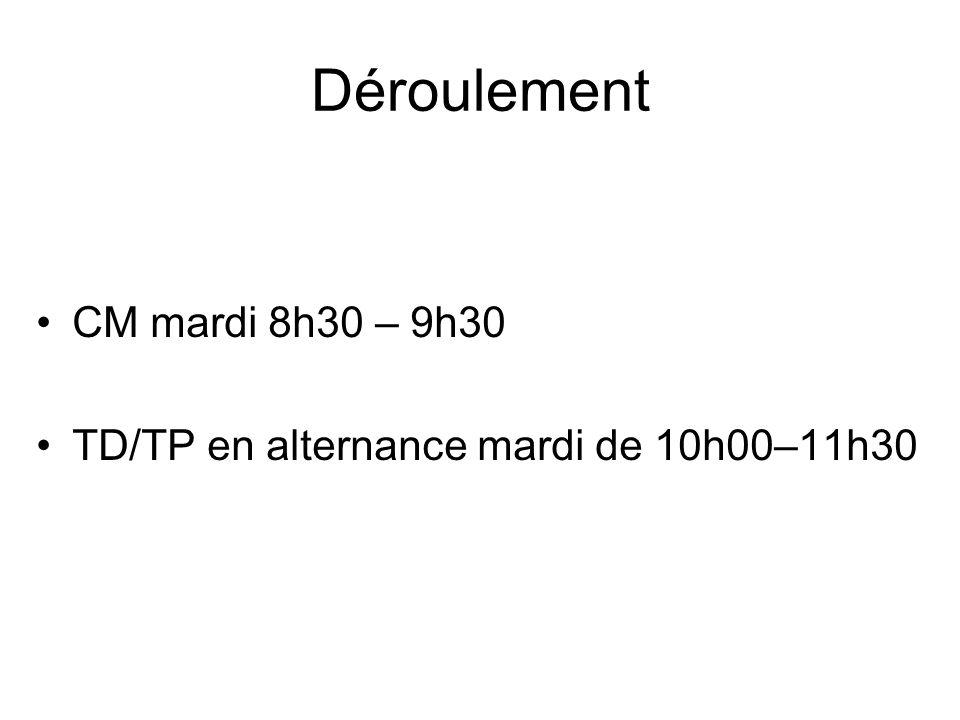 Déroulement CM mardi 8h30 – 9h30 TD/TP en alternance mardi de 10h00–11h30