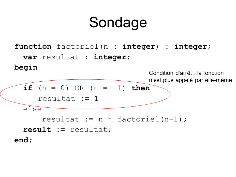 Sondage function factoriel(n : integer) : integer; var resultat : integer; begin if (n = 0) OR (n = 1) then resultat := 1 else resultat := n * factoriel(n-1); result := resultat; end; Condition darrêt : la fonction nest plus appelé par elle-même