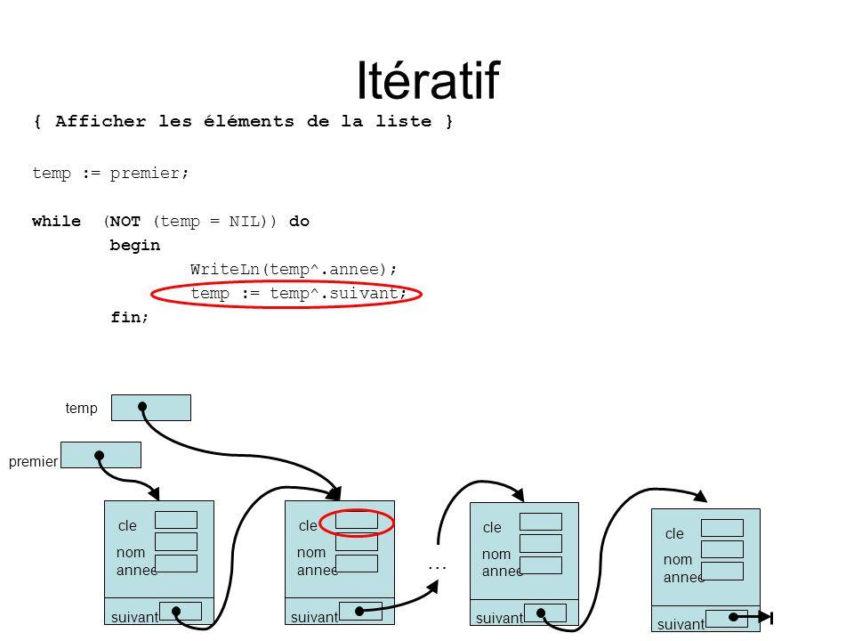 { Afficher les éléments de la liste } temp := premier; while (NOT (temp = NIL)) do begin WriteLn(temp^.annee); temp := temp^.suivant; fin; Itératif su