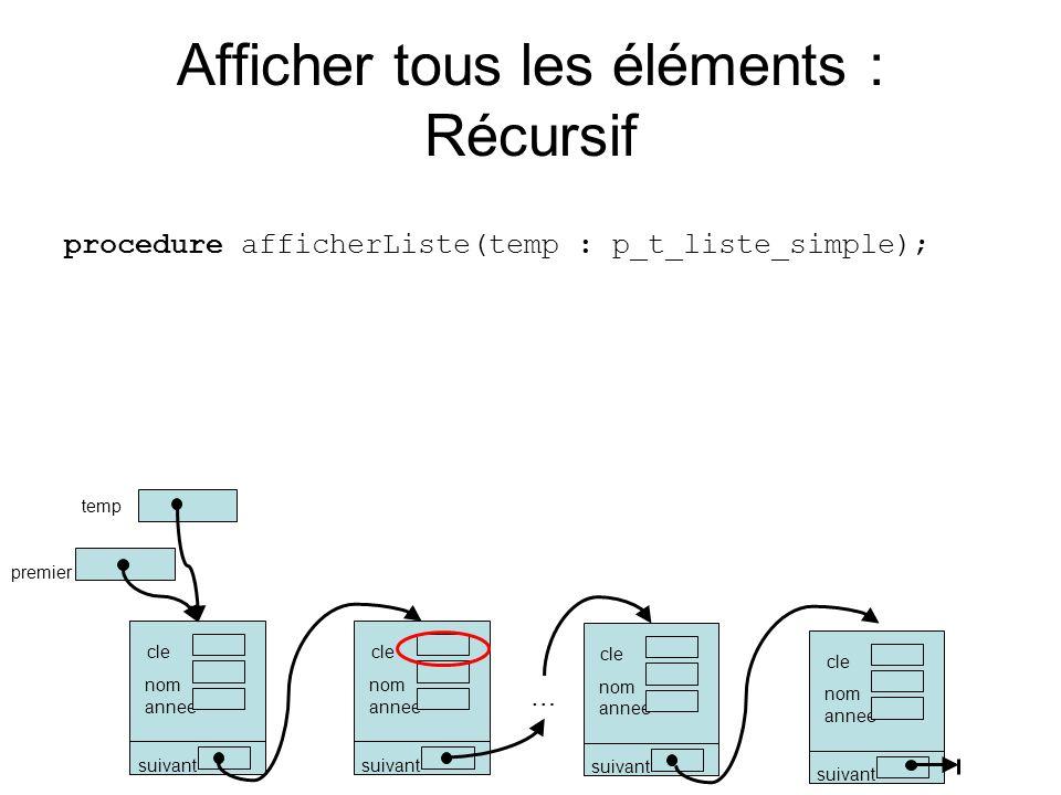 Afficher tous les éléments : Récursif procedure afficherListe(temp : p_t_liste_simple); suivant cle nom annee premier suivant cle nom annee suivant cl