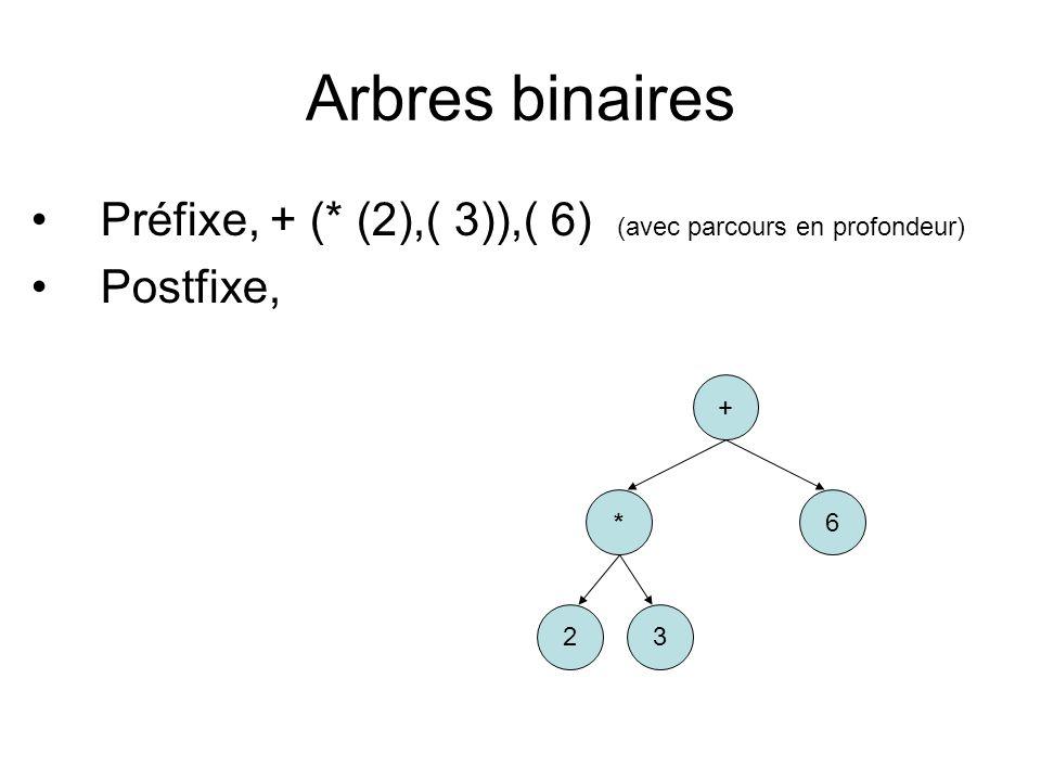 Arbres binaires Préfixe, + (* (2),( 3)),( 6) (avec parcours en profondeur) Postfixe, + *6 23