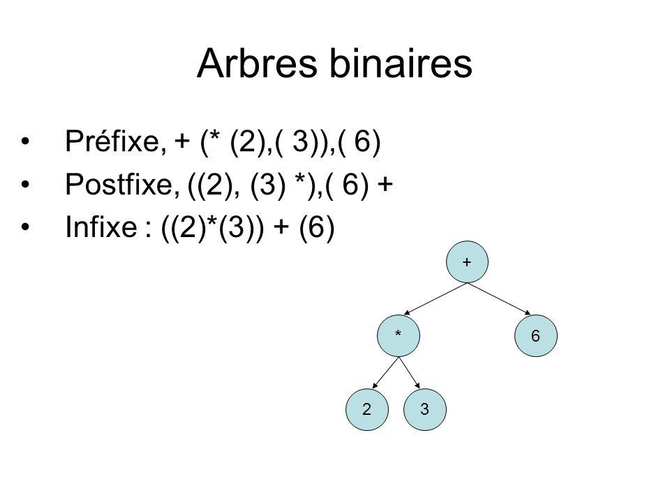 Arbres binaires Préfixe, + (* (2),( 3)),( 6) Postfixe, ((2), (3) *),( 6) + Infixe : ((2)*(3)) + (6) + *6 23