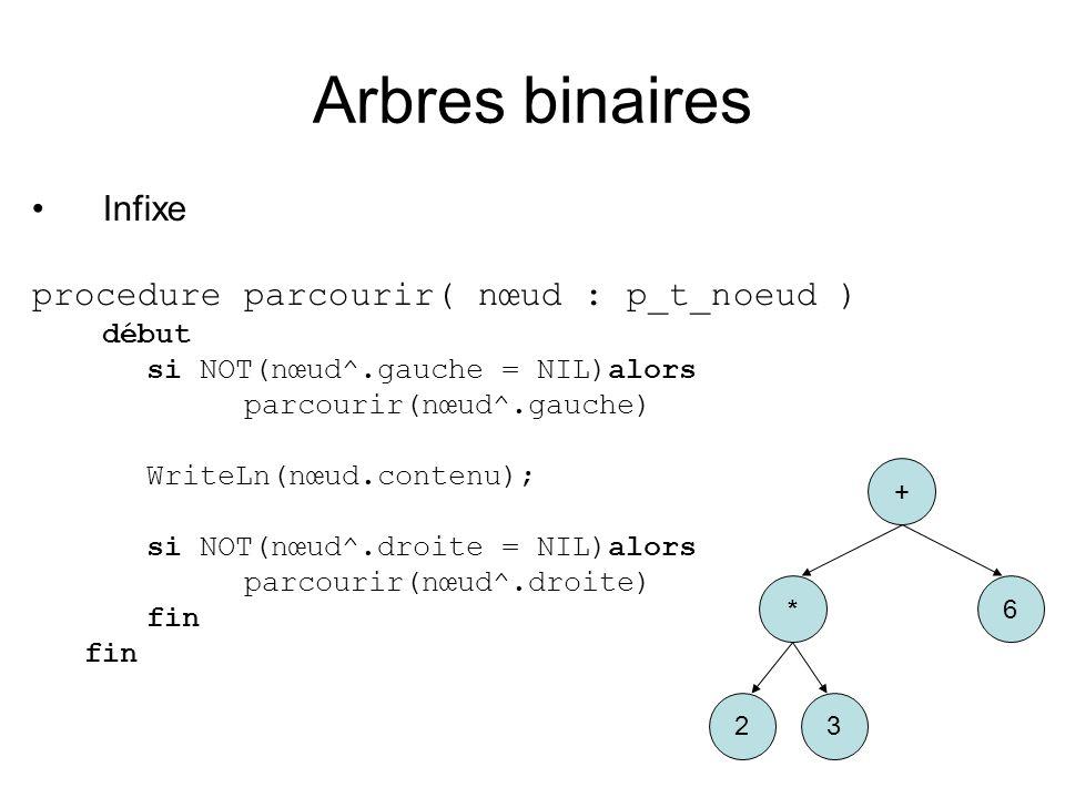 Arbres binaires Infixe procedure parcourir( nœud : p_t_noeud ) début si NOT(nœud^.gauche = NIL)alors parcourir(nœud^.gauche) WriteLn(nœud.contenu); si