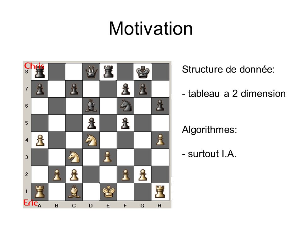 Motivation Structure de donnée: - tableau a 2 dimension Algorithmes: - surtout I.A.