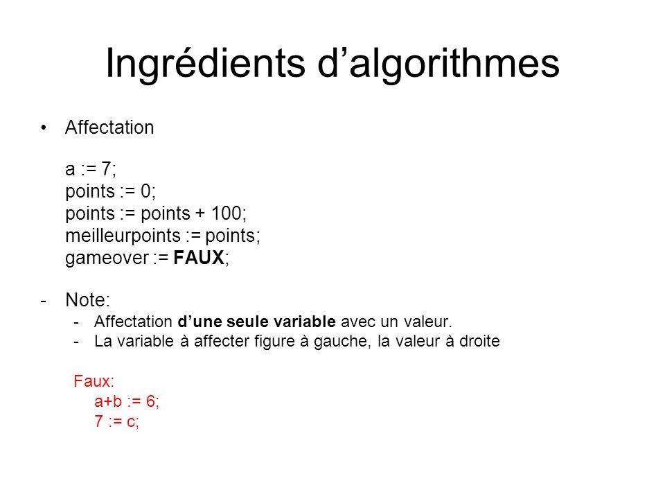 Ingrédients dalgorithmes Affectation a := 7; points := 0; points := points + 100; meilleurpoints := points; gameover := FAUX; -Note: -Affectation dune
