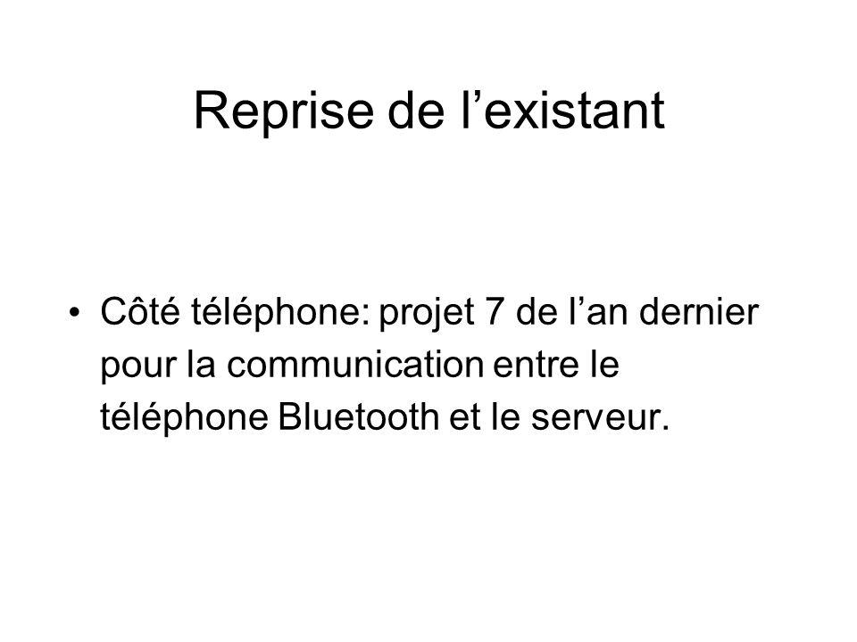 Reprise de lexistant Côté téléphone: projet 7 de lan dernier pour la communication entre le téléphone Bluetooth et le serveur.