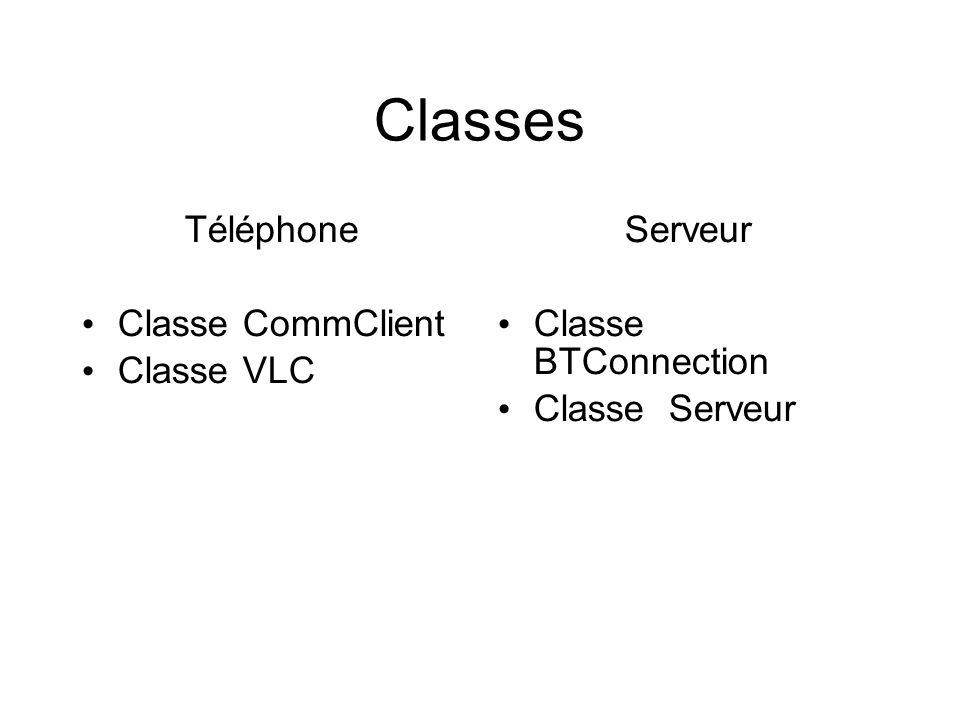 Classes Téléphone Classe CommClient Classe VLC Serveur Classe BTConnection Classe Serveur
