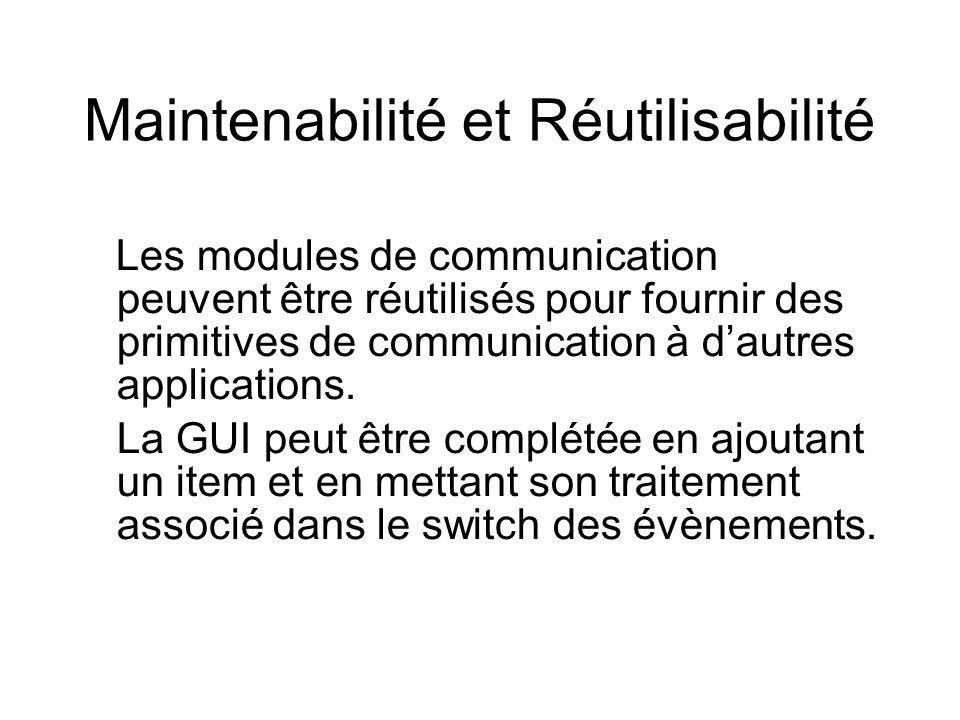 Maintenabilité et Réutilisabilité Les modules de communication peuvent être réutilisés pour fournir des primitives de communication à dautres applications.