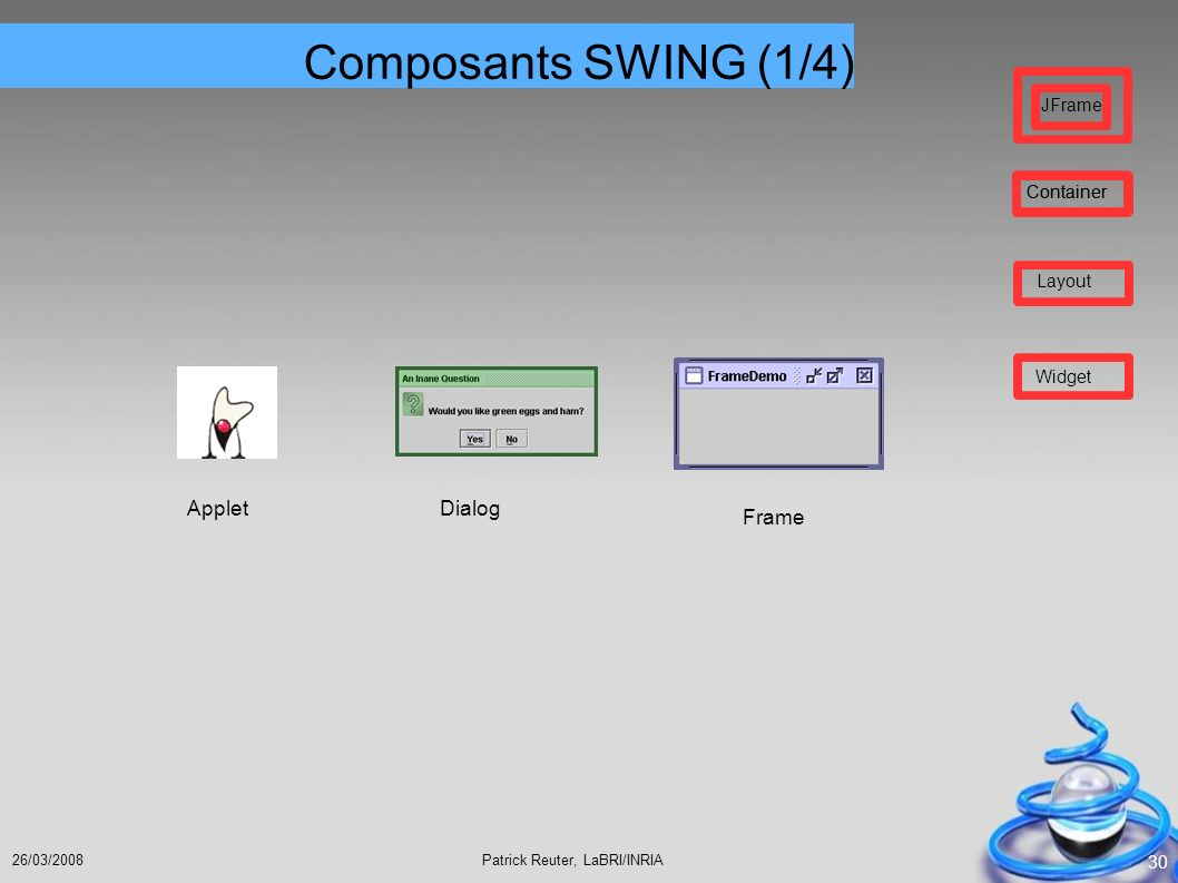 Patrick Reuter, LaBRI/INRIA26/03/2008 30 Applet Frame Composants SWING (1/4) Dialog JFrame Container Layout Container Widget