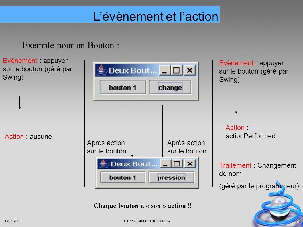 Patrick Reuter, LaBRI/INRIA26/03/2008 59 Lévènement et laction Exemple pour un Bouton : Chaque bouton a « son » action !! Après action sur le bouton T