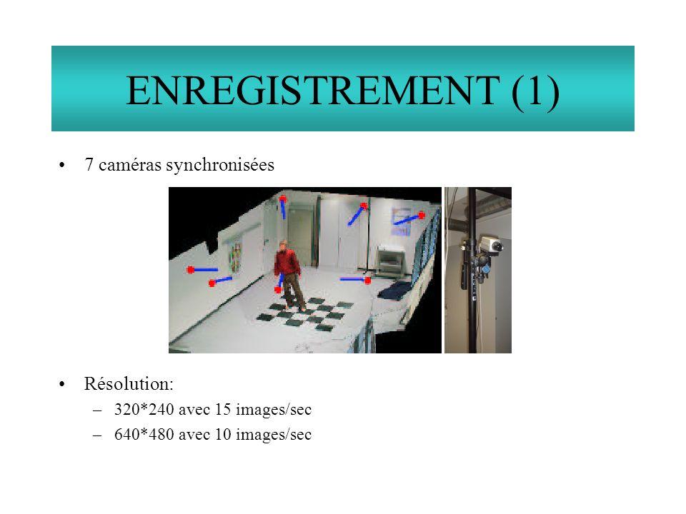 7 caméras synchronisées Résolution: –320*240 avec 15 images/sec –640*480 avec 10 images/sec ENREGISTREMENT (1)
