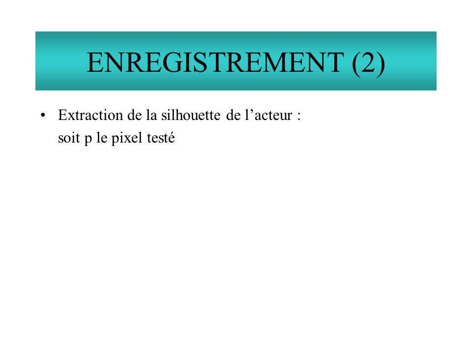 Extraction de la silhouette de lacteur : soit p le pixel testé ENREGISTREMENT (2)