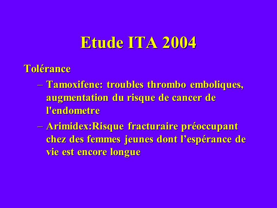 Etude ITA 2004 Tolérance –Tamoxifene: troubles thrombo emboliques, augmentation du risque de cancer de l'endometre –Arimidex:Risque fracturaire préocc