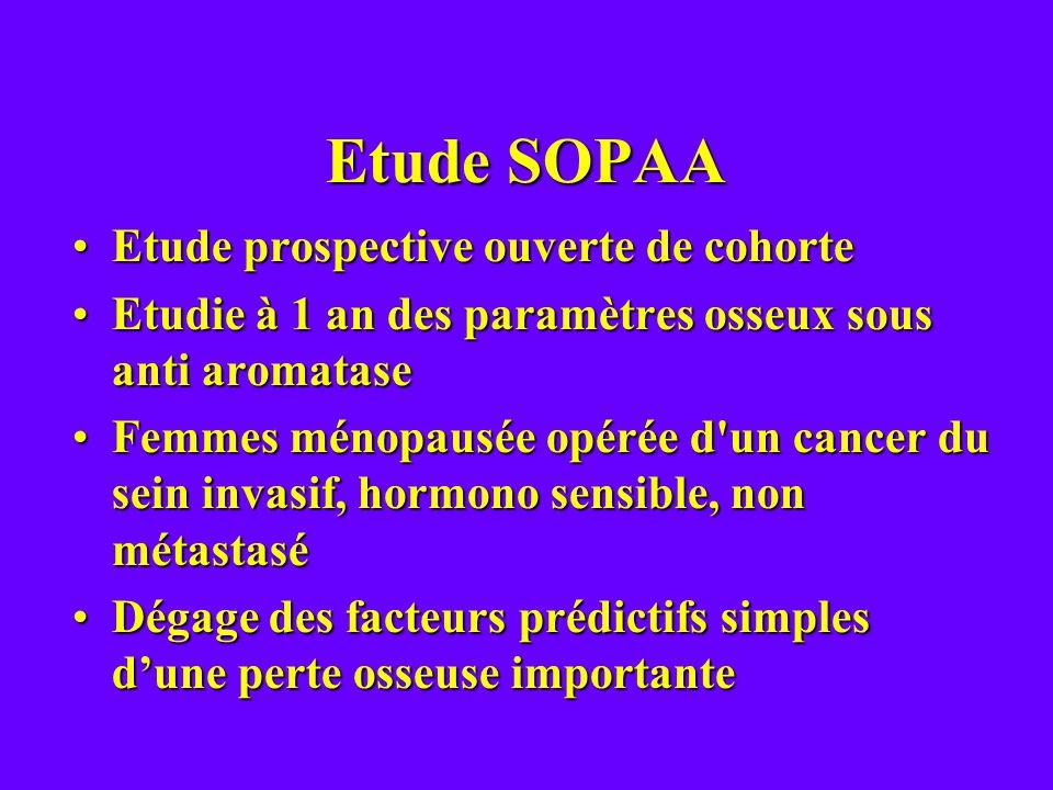 Etude SOPAA Etude prospective ouverte de cohorteEtude prospective ouverte de cohorte Etudie à 1 an des paramètres osseux sous anti aromataseEtudie à 1