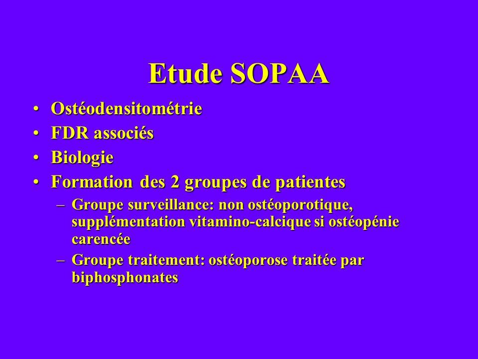 Etude SOPAA OstéodensitométrieOstéodensitométrie FDR associésFDR associés BiologieBiologie Formation des 2 groupes de patientesFormation des 2 groupes
