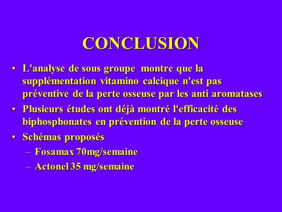 CONCLUSION L'analyse de sous groupe montre que la supplémentation vitamino calcique n'est pas préventive de la perte osseuse par les anti aromatasesL'
