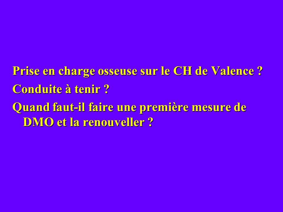 Prise en charge osseuse sur le CH de Valence ? Conduite à tenir ? Quand faut-il faire une première mesure de DMO et la renouveller ?