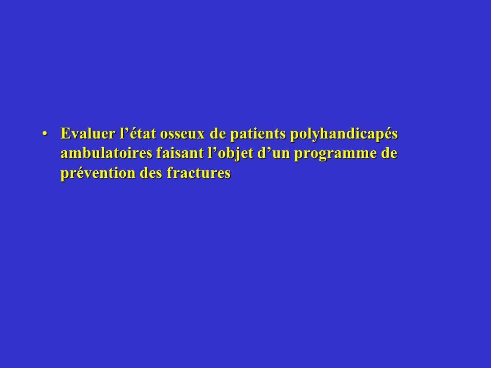 Evaluer létat osseux de patients polyhandicapés ambulatoires faisant lobjet dun programme de prévention des fracturesEvaluer létat osseux de patients
