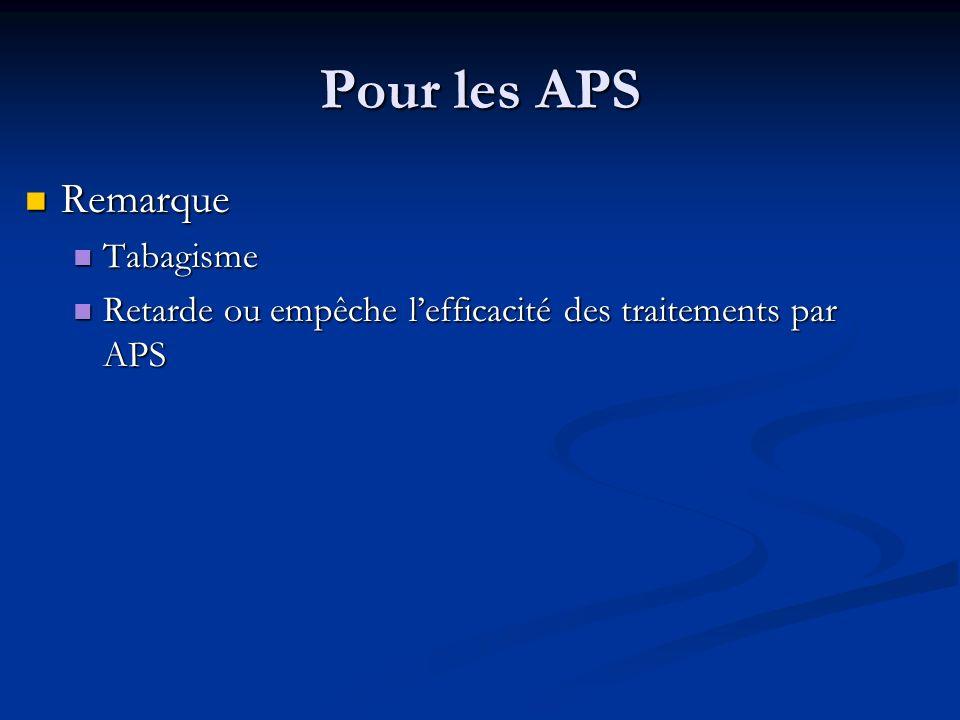 Pour les APS Remarque Remarque Tabagisme Tabagisme Retarde ou empêche lefficacité des traitements par APS Retarde ou empêche lefficacité des traitemen