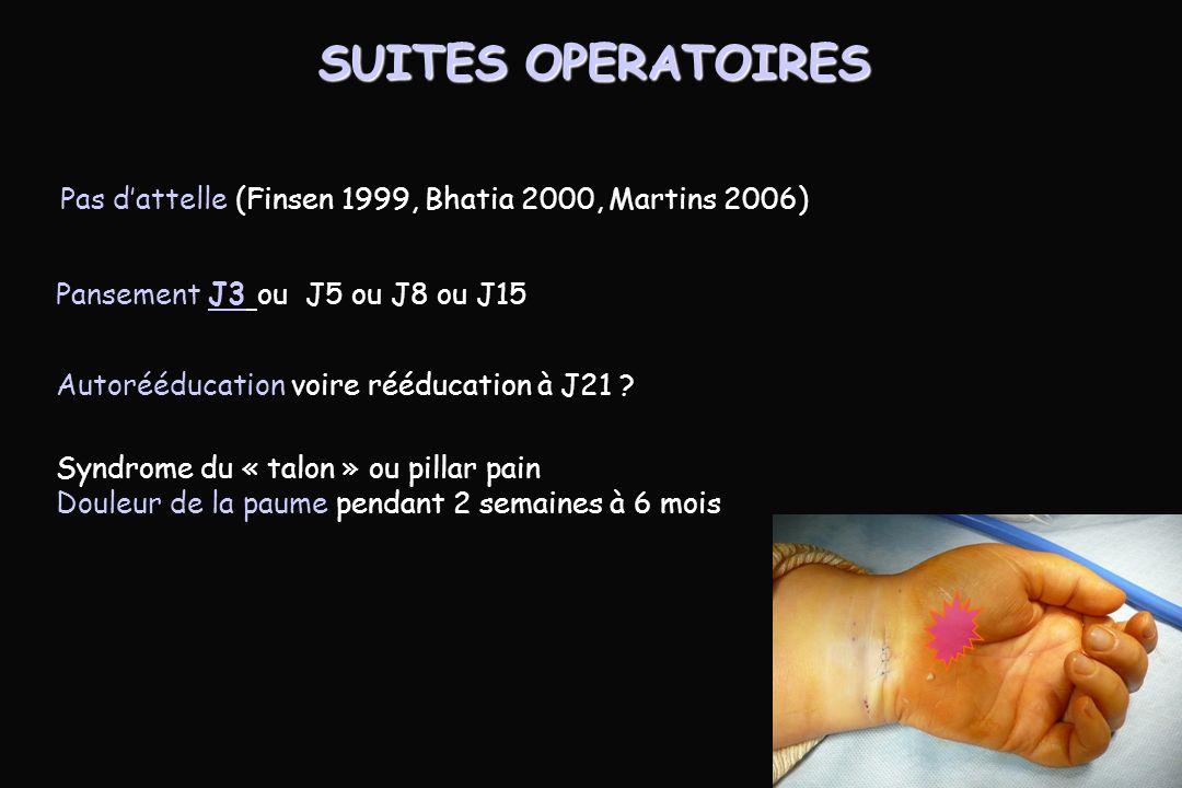 SUITES OPERATOIRES Pas dattelle (Finsen 1999, Bhatia 2000, Martins 2006) Autorééducation voire rééducation à J21 .