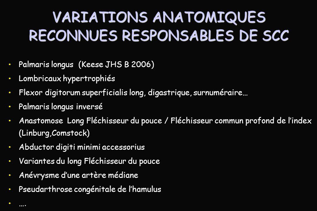 VARIATIONS ANATOMIQUES RECONNUES RESPONSABLES DE SCC Palmaris longus (Keese JHS B 2006) Lombricaux hypertrophiés Flexor digitorum superficialis long, digastrique, surnuméraire… Palmaris longus inversé Anastomose Long Fléchisseur du pouce / Fléchisseur commun profond de lindex (Linburg,Comstock) Abductor digiti minimi accessorius Variantes du long Fléchisseur du pouce Anévrysme dune artère médiane Pseudarthrose congénitale de lhamulus ….