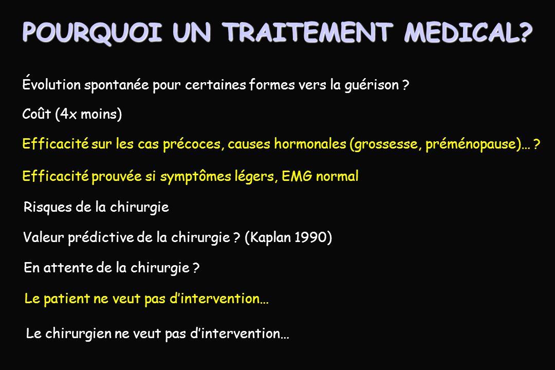 POURQUOI UN TRAITEMENT MEDICAL.Évolution spontanée pour certaines formes vers la guérison .