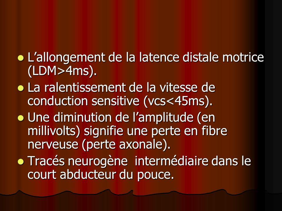 Lallongement de la latence distale motrice (LDM>4ms). Lallongement de la latence distale motrice (LDM>4ms). La ralentissement de la vitesse de conduct