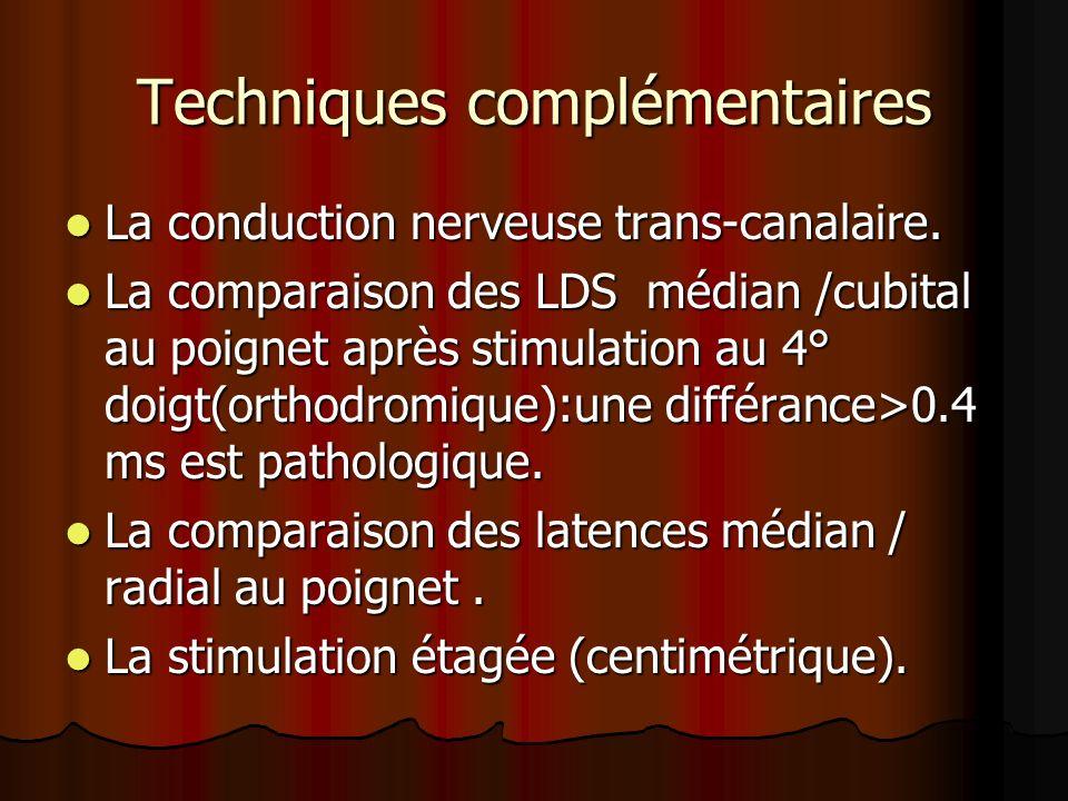 Techniques complémentaires La conduction nerveuse trans-canalaire. La conduction nerveuse trans-canalaire. La comparaison des LDS médian /cubital au p
