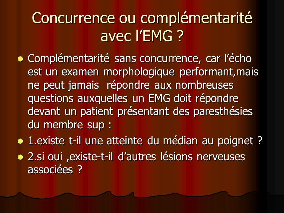 Concurrence ou complémentarité avec lEMG ? Complémentarité sans concurrence, car lécho est un examen morphologique performant,mais ne peut jamais répo