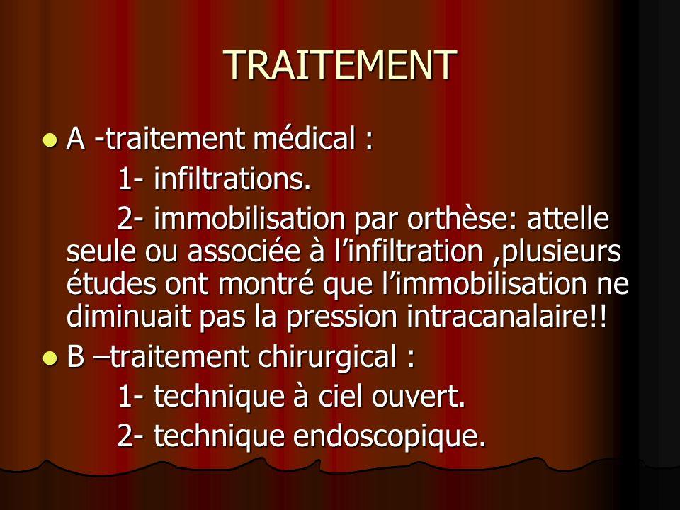 TRAITEMENT A -traitement médical : A -traitement médical : 1- infiltrations. 1- infiltrations. 2- immobilisation par orthèse: attelle seule ou associé