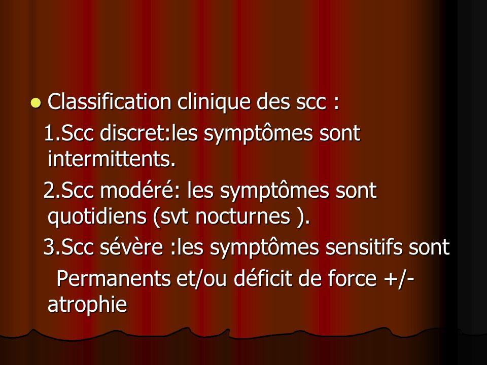 Classification clinique des scc : Classification clinique des scc : 1.Scc discret:les symptômes sont intermittents. 1.Scc discret:les symptômes sont i
