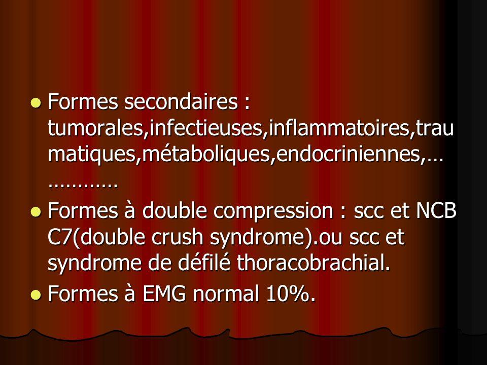 Formes secondaires : tumorales,infectieuses,inflammatoires,trau matiques,métaboliques,endocriniennes,… ………… Formes secondaires : tumorales,infectieuse
