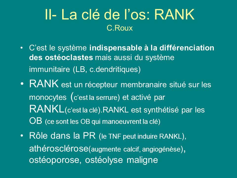 II- La clé de los: RANK C.Roux Cest le système indispensable à la différenciation des ostéoclastes mais aussi du système immunitaire (LB, c.dendritiqu