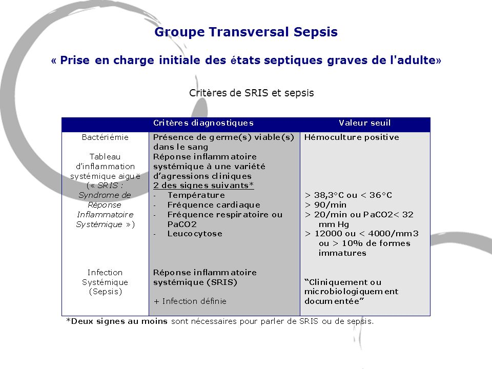 Groupe Transversal Sepsis « Prise en charge initiale des é tats septiques graves de l'adulte » Crit è res de SRIS et sepsis