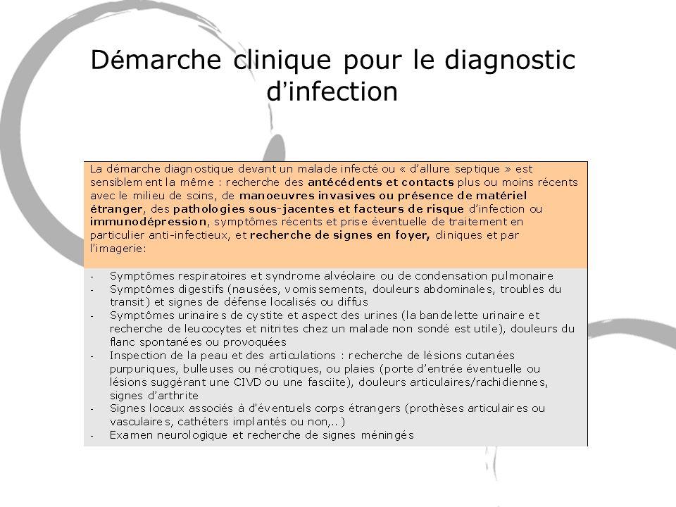 D é marche clinique pour le diagnostic d infection