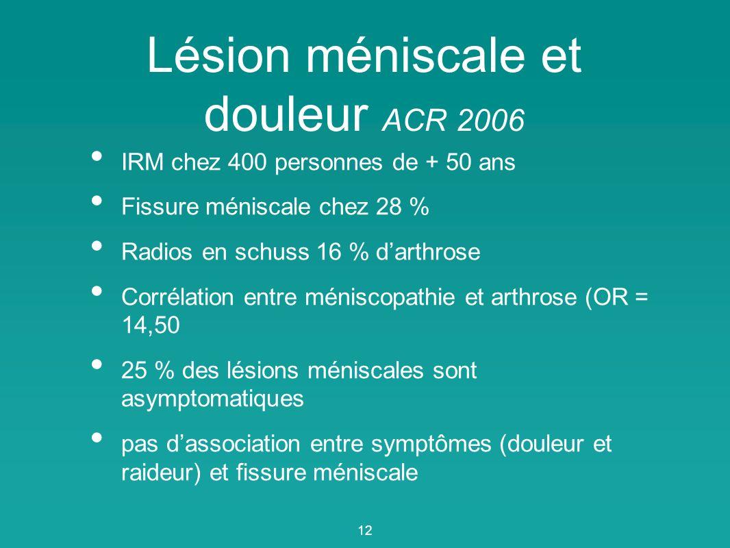 Lésion méniscale et douleur ACR 2006 IRM chez 400 personnes de + 50 ans Fissure méniscale chez 28 % Radios en schuss 16 % darthrose Corrélation entre