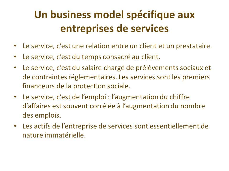 Un business model spécifique aux entreprises de services Le service, cest une relation entre un client et un prestataire.