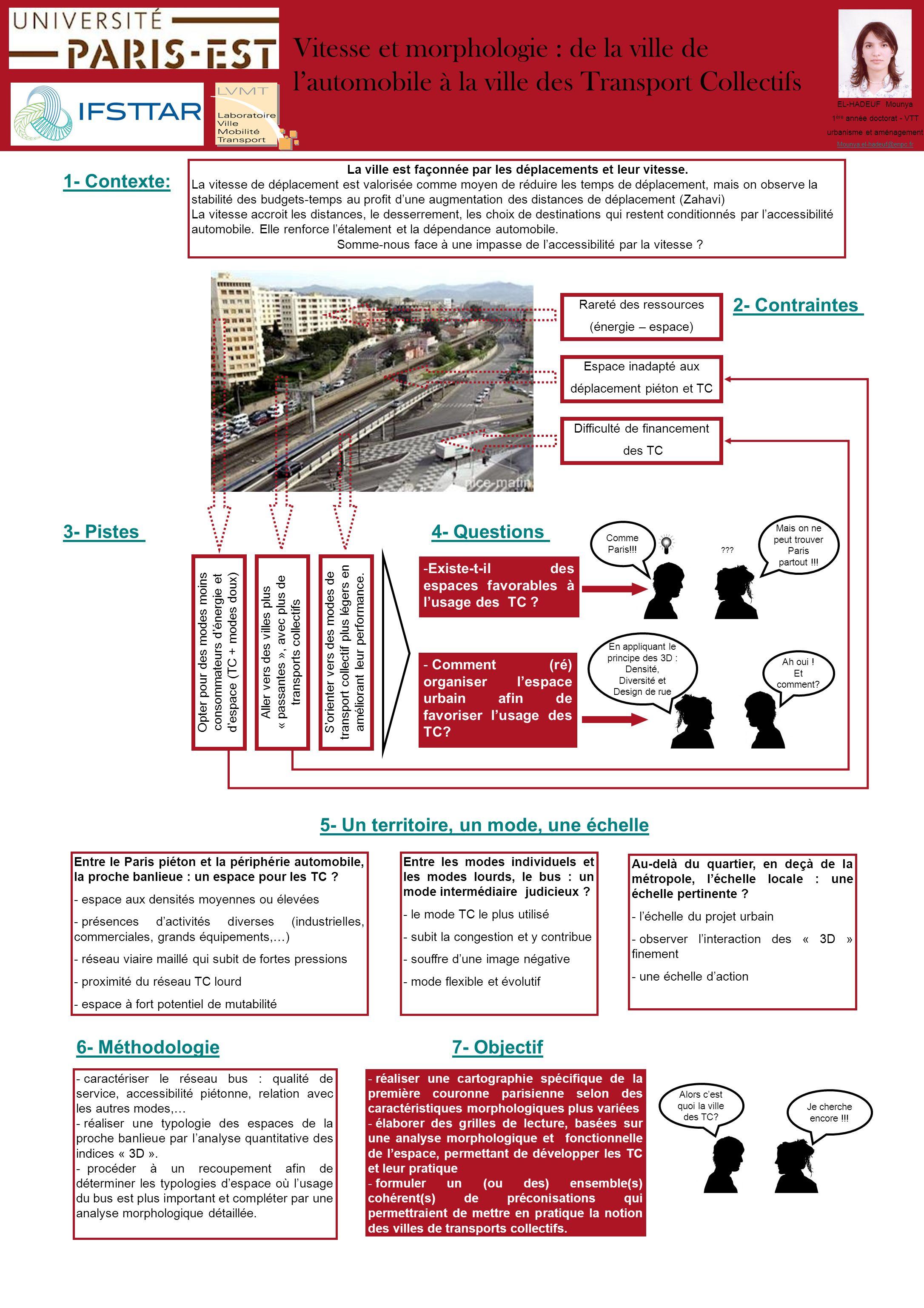 EL-HADEUF Mounya 1 ère année doctorat - VTT urbanisme et aménagement Mounya.el-hadeuf@enpc.fr Vitesse et morphologie : de la ville de lautomobile à la
