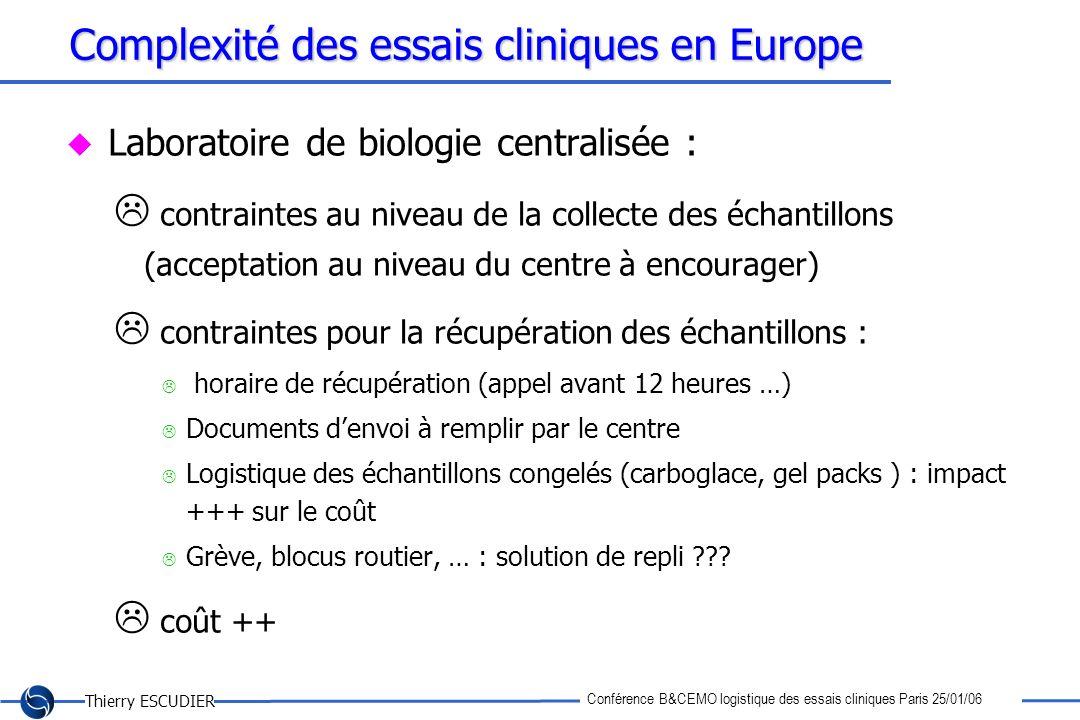 Thierry ESCUDIER Conférence B&CEMO logistique des essais cliniques Paris 25/01/06 Complexité des essais cliniques en Europe Laboratoire de biologie ce